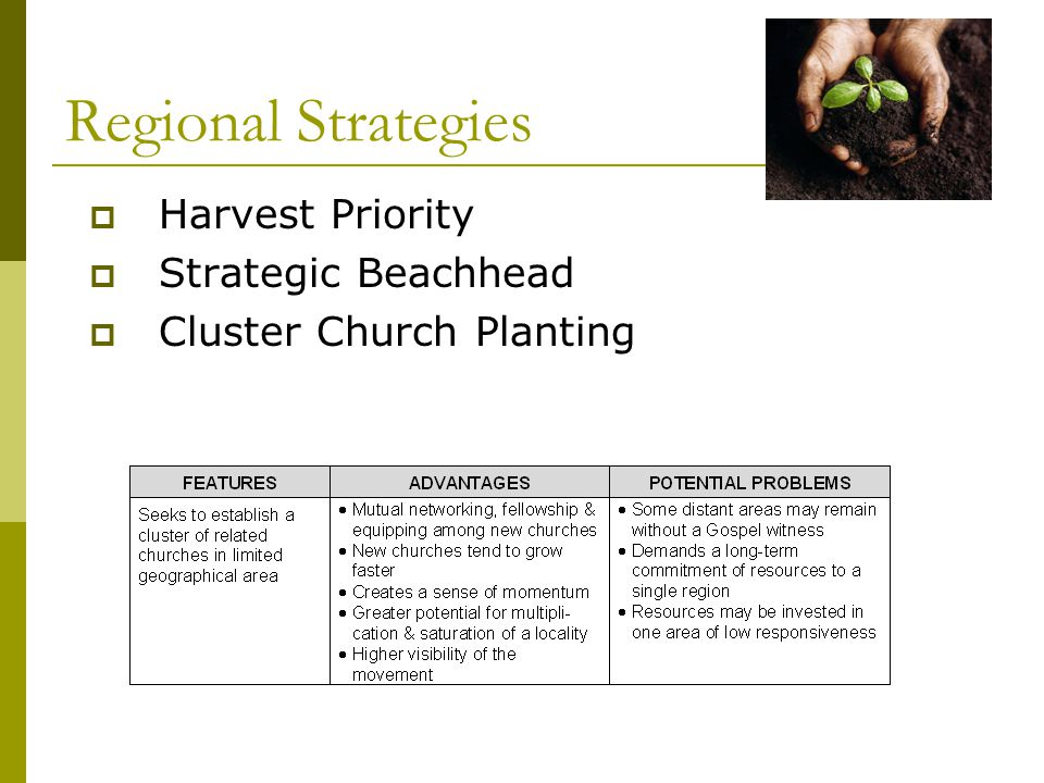  Harvest Priority  Strategic Beachhead  Cluster Church Planting Regional Strategies