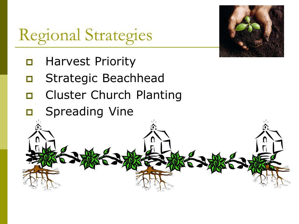  Harvest Priority  Strategic Beachhead  Cluster Church Planting  Spreading Vine Regional Strategies