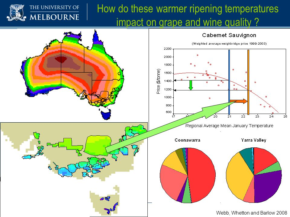 How do these warmer ripening temperatures impact on grape and wine quality .