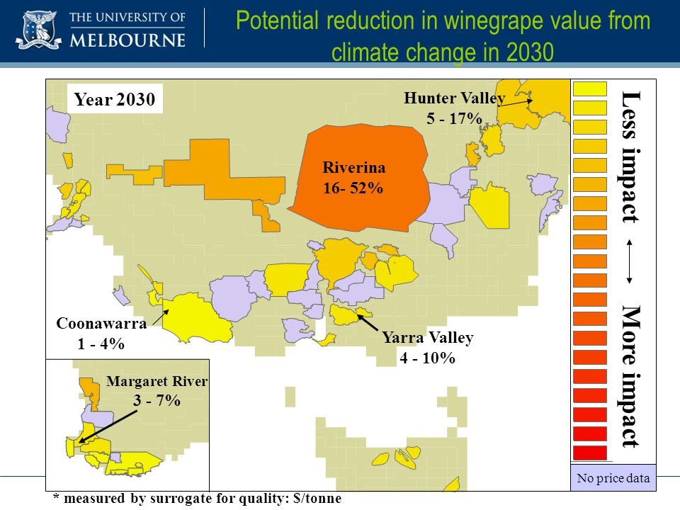 More impact Less impact Potential reduction in winegrape value from climate change in 2030 Riverina 16- 52% Yarra Valley 4 - 10% Coonawarra 1 - 4% Hunter Valley 5 - 17% Year 2030 Margaret River 3 - 7% * measured by surrogate for quality: $/tonne No price data
