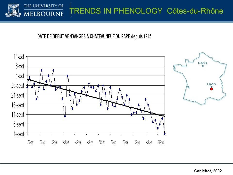 TRENDS IN PHENOLOGY Côtes-du-Rhône Ganichot, 2002