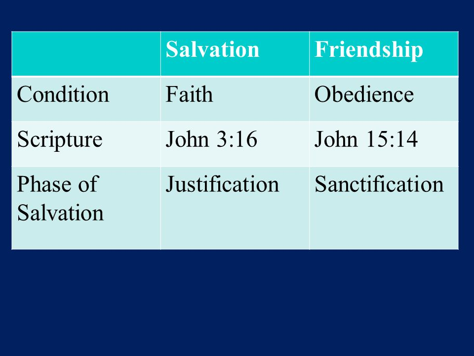 SalvationFriendship ConditionFaithObedience ScriptureJohn 3:16John 15:14 Phase of Salvation JustificationSanctification