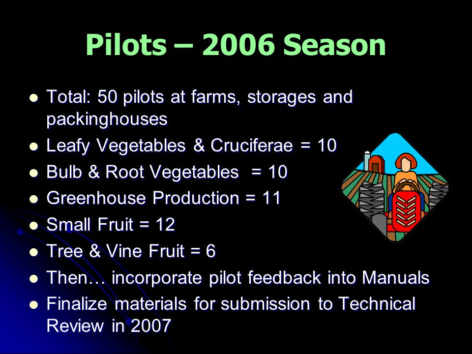 Pilots – 2006 Season Total: 50 pilots at farms, storages and packinghouses Total: 50 pilots at farms, storages and packinghouses Leafy Vegetables & Cruciferae = 10 Leafy Vegetables & Cruciferae = 10 Bulb & Root Vegetables = 10 Bulb & Root Vegetables = 10 Greenhouse Production = 11 Greenhouse Production = 11 Small Fruit = 12 Small Fruit = 12 Tree & Vine Fruit = 6 Tree & Vine Fruit = 6 Then… incorporate pilot feedback into Manuals Then… incorporate pilot feedback into Manuals Finalize materials for submission to Technical Review in 2007 Finalize materials for submission to Technical Review in 2007