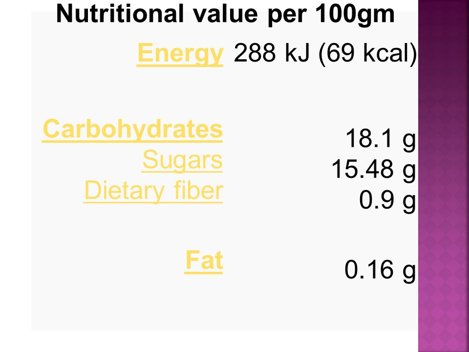 Nutritional value per 100gm Energy288 kJ (69 kcal) Carbohydrates 18.1 g Sugars 15.48 g Dietary fiber 0.9 g Fat 0.16 g