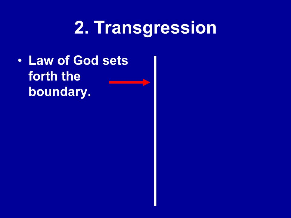 2. Transgression Law of God sets forth the boundary.