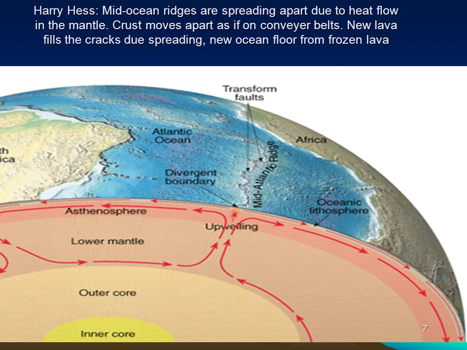 8 Harry Hess: Mid-ocean ridges are spreading apart due to heat flow in the mantle.