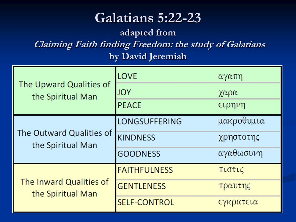 Galatians 5:22-23 adapted from Claiming Faith finding Freedom: the study of Galatians by David Jeremiah
