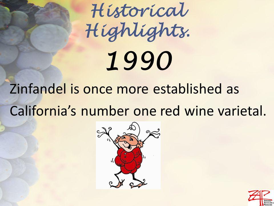 Zinfandel is once more established as California's number one red wine varietal.