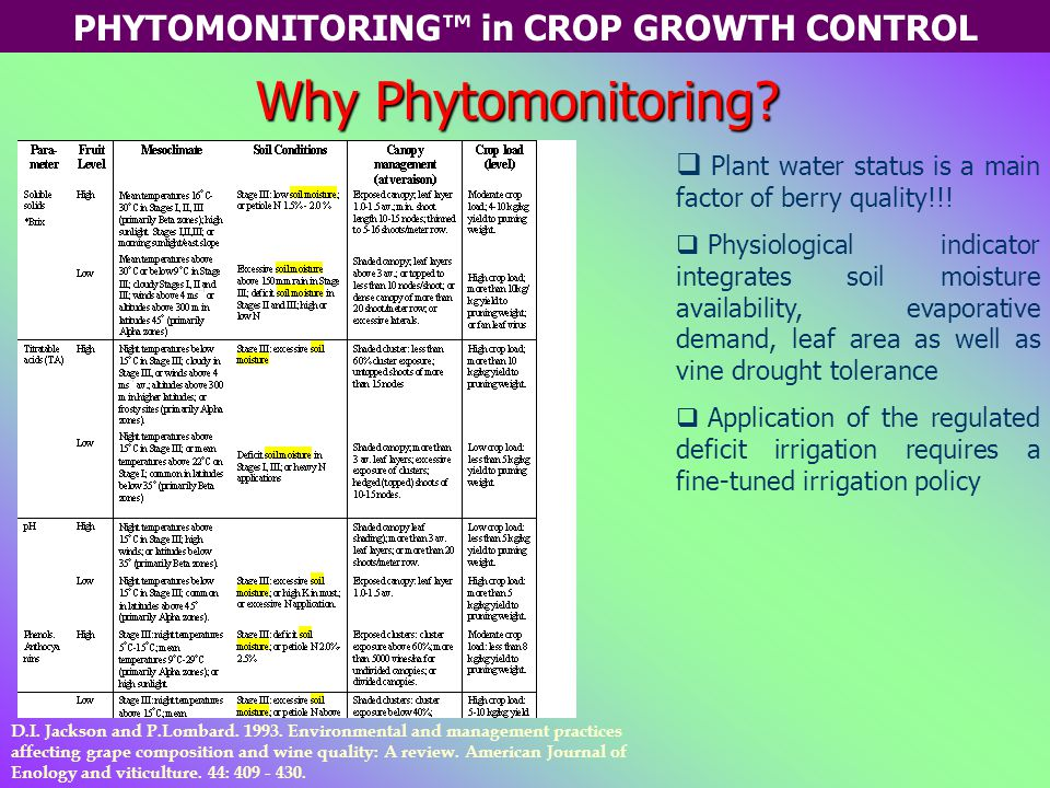 PHYTOMONITORING™ in CROP GROWTH CONTROL Why Phytomonitoring?  Plant water status is a main factor of berry quality!!!  Physiological indicator integ