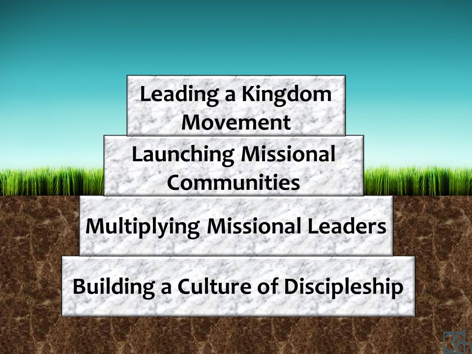 Building a Culture of Discipleship Multiplying Missional Leaders Launching Missional Communities Leading a Kingdom Movement