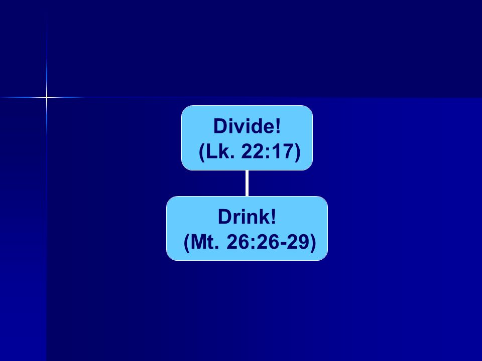 Divide! (Lk. 22:17) Drink! (Mt. 26:26-29)