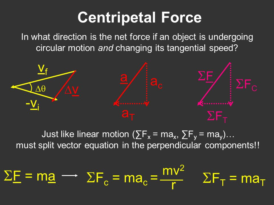 Centripetal Force In what direction is the net force if an object is undergoing circular motion and changing its tangential speed? -vi-vi vfvf vv 