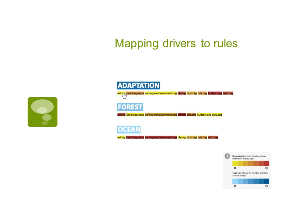 Mapping drivers to rules