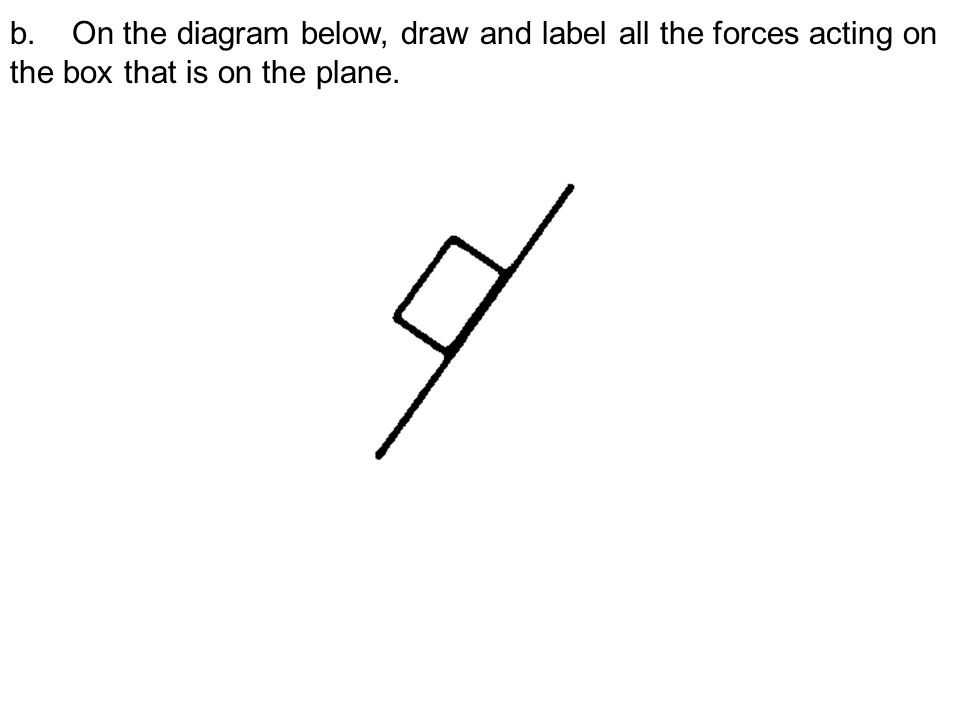 b. On the diagram below, draw and label all the forces acting on the box that is on the plane.