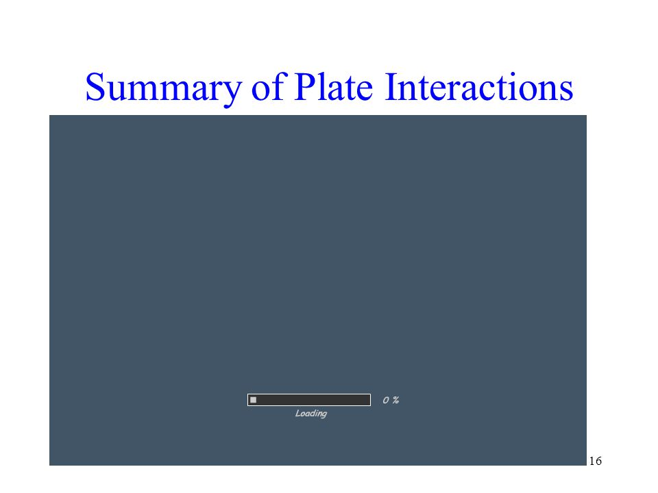 Summary of Plate Interactions 16