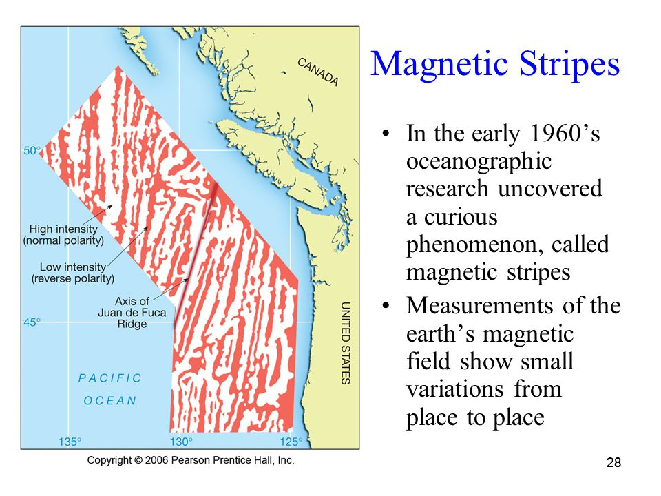 29 Magnetic Anomalies Magnetic Anomaly = Average regional magnetic field of the earth - magnetic field at a point Plotting magnetic anomalies lead to a curious pattern of stripes , first seen in the Atlantic, later in the Pacific