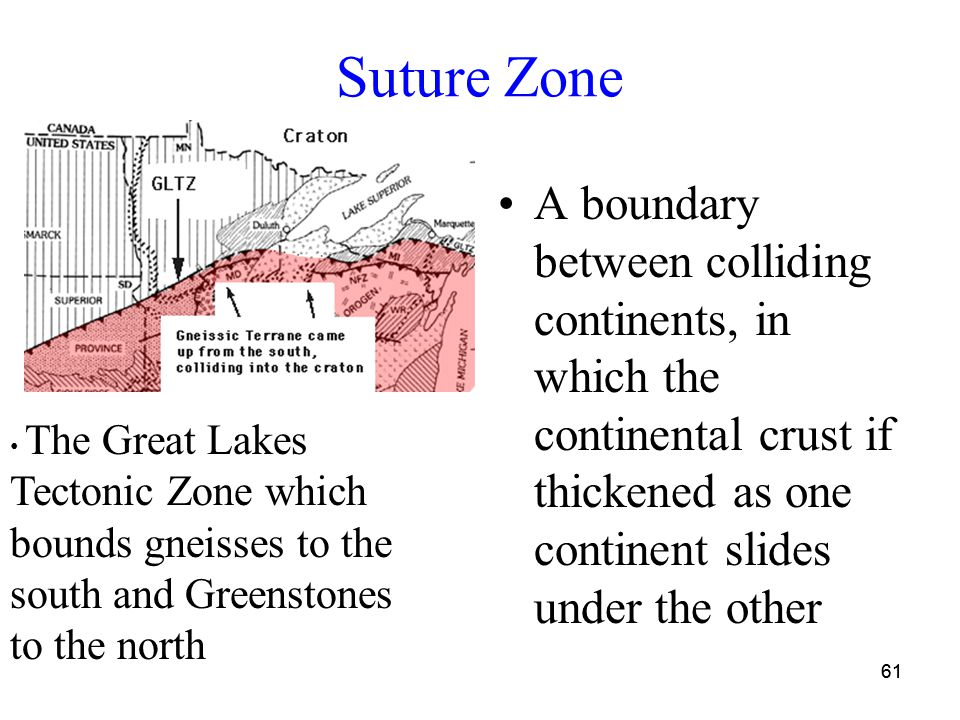 61 Suture Zone A boundary between colliding continents, in which the continental crust if thickened as one continent slides under the other 61 The Great Lakes Tectonic Zone which bounds gneisses to the south and Greenstones to the north