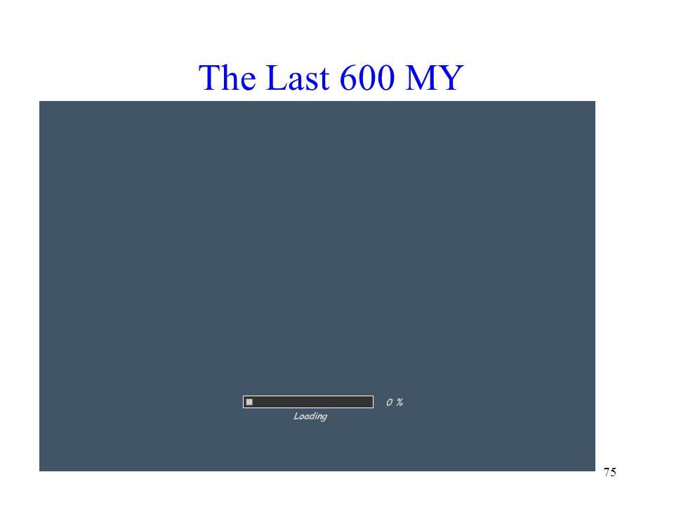 75 The Last 600 MY
