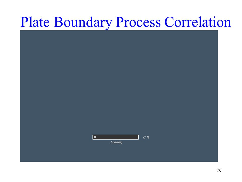 Plate Boundary Process Correlation 76