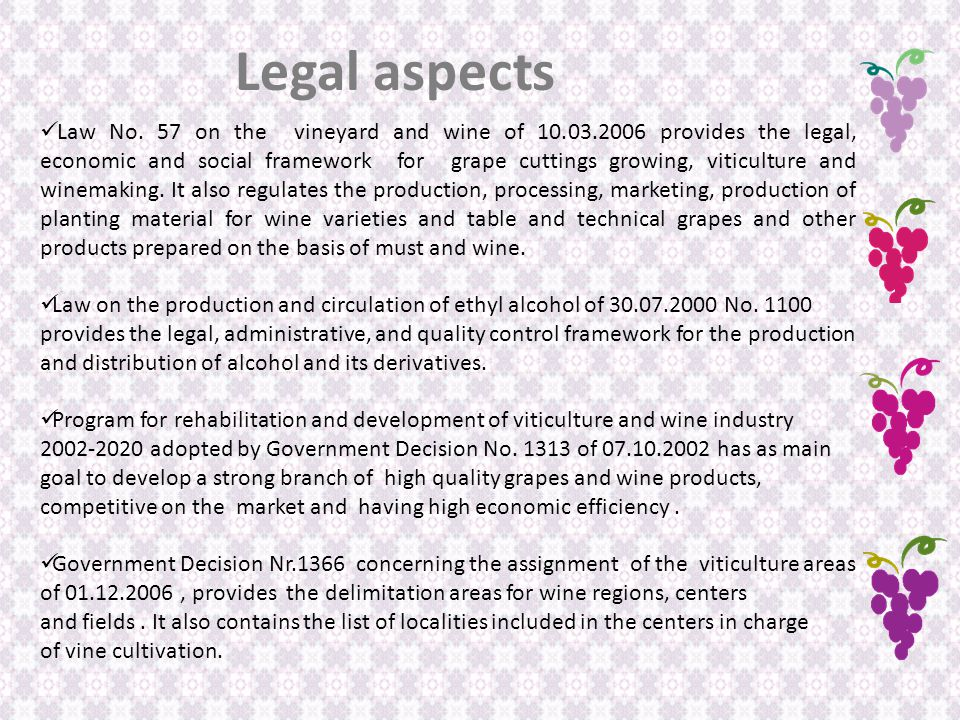 Legal aspects Law No.