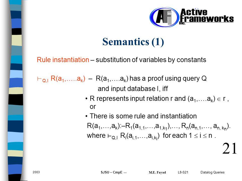 L8-S21 Datalog Queries 2003 SJSU – CmpE --- M.E.