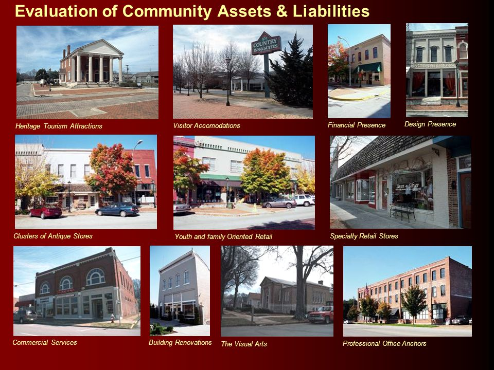 Evaluation of Community Assets & Liabilities Heritage Tourism Attractions Financial Presence The Visual Arts Commercial Services Youth and family Oriented Retail Clusters of Antique Stores Visitor Accomodations Specialty Retail Stores Professional Office Anchors Design Presence Building Renovations
