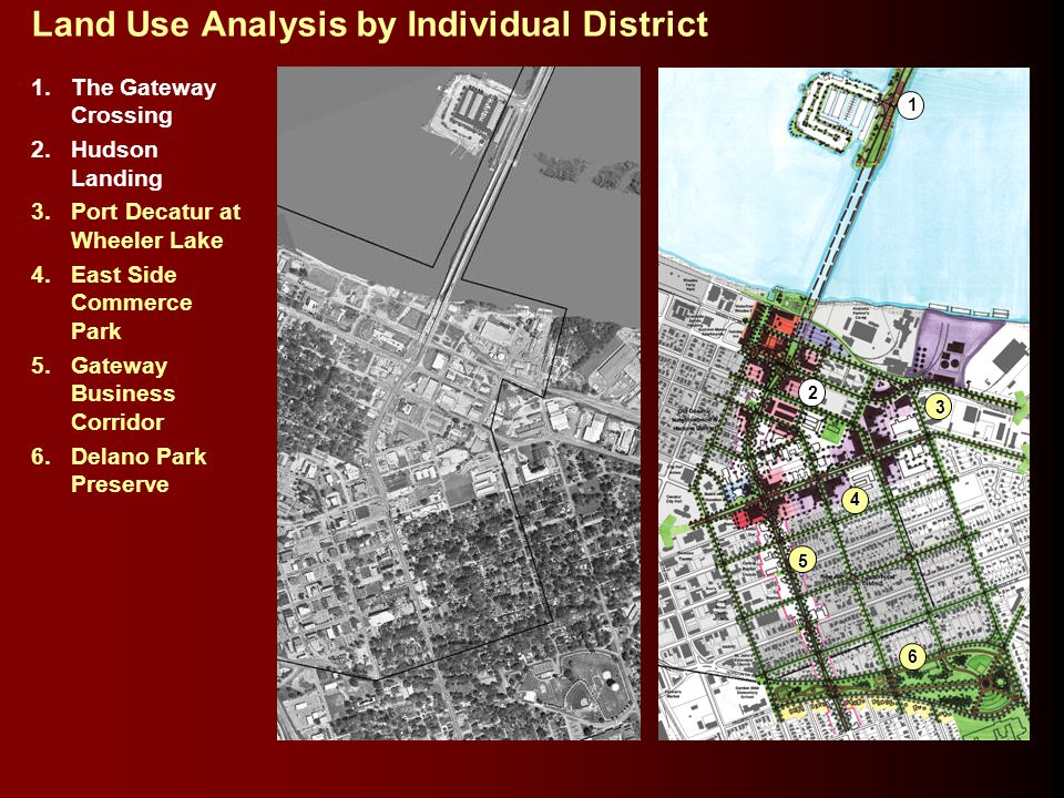Land Use Analysis by Individual District 1.The Gateway Crossing 2.Hudson Landing 3.Port Decatur at Wheeler Lake 4.East Side Commerce Park 5.Gateway Business Corridor 6.Delano Park Preserve 4 3 1 2 5 6