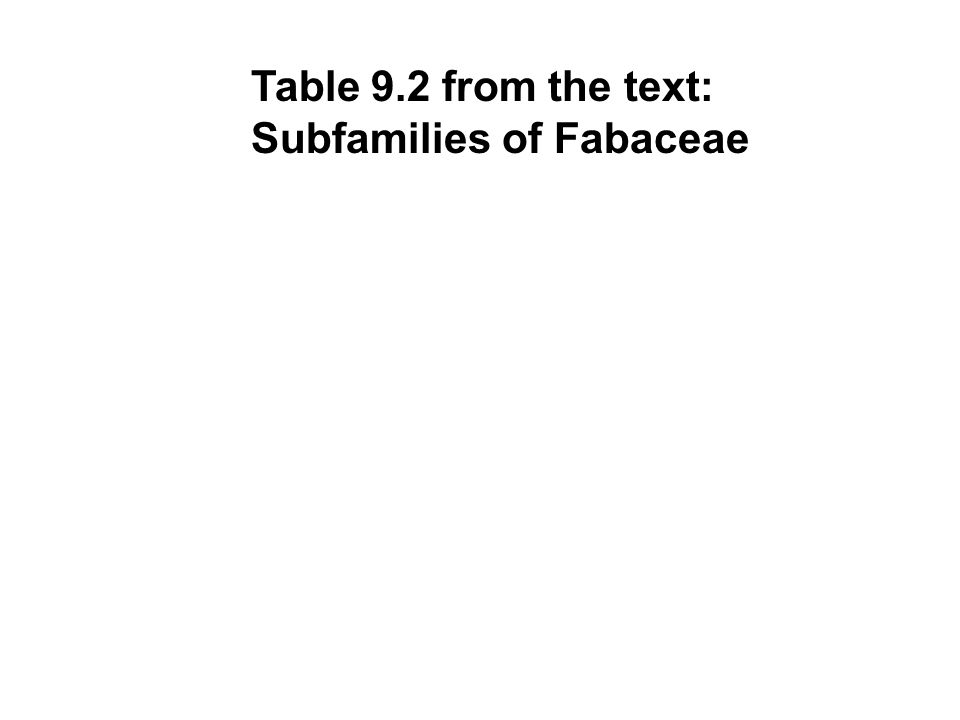 Table 9.2 from the text: Subfamilies of Fabaceae