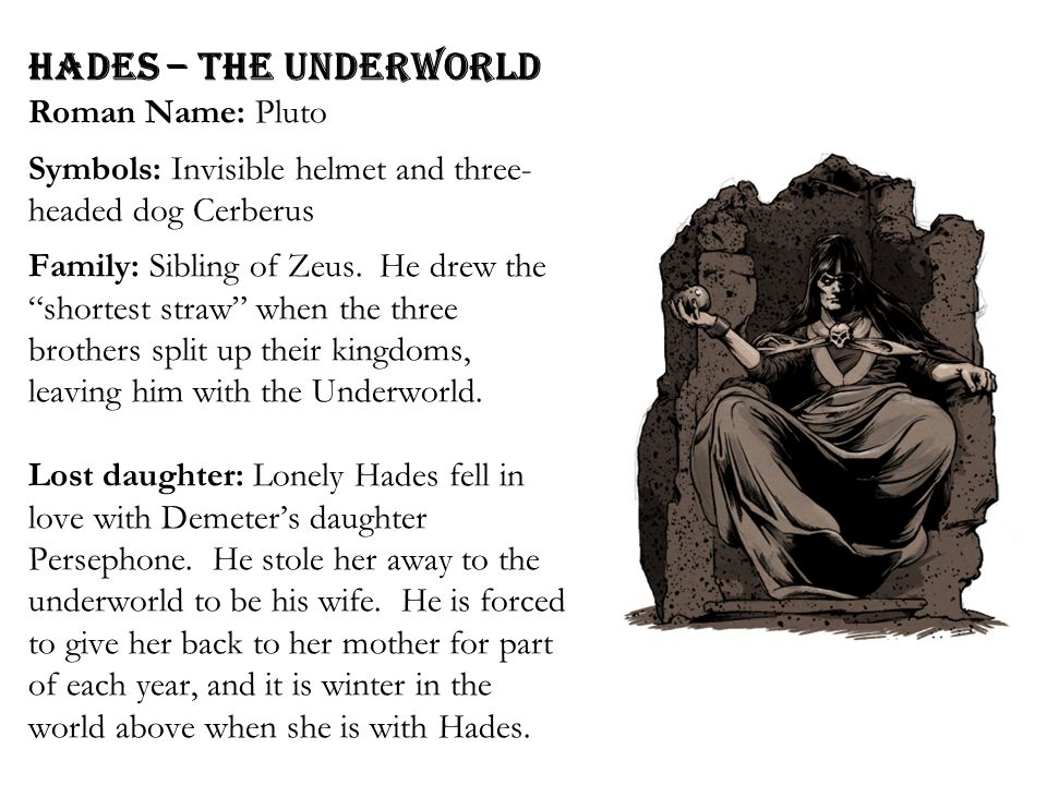 """HADES – The Underworld Roman Name: Pluto Symbols: Invisible helmet and three- headed dog Cerberus Family: Sibling of Zeus. He drew the """"shortest straw"""
