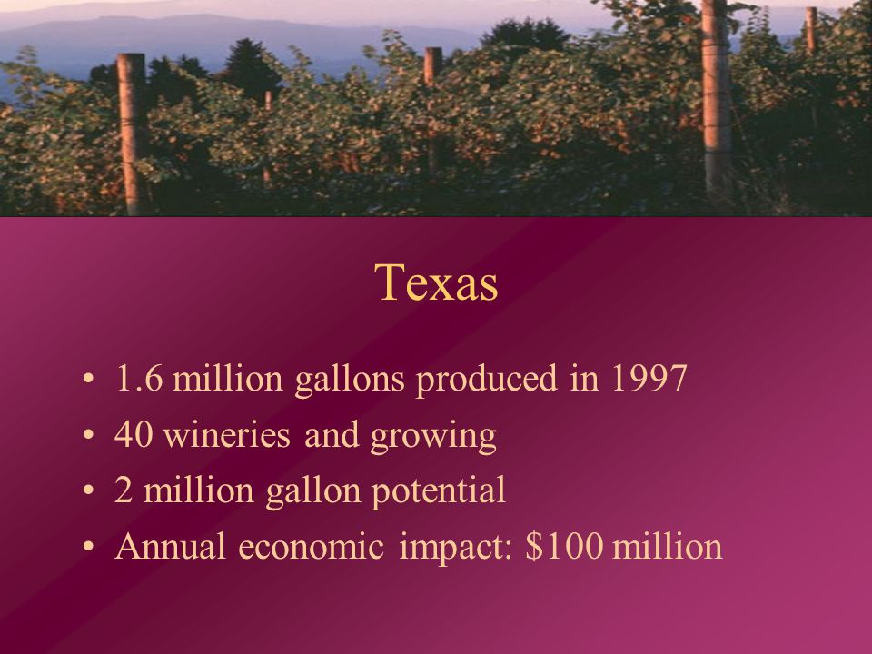 Texas 1.6 million gallons produced in 1997 40 wineries and growing 2 million gallon potential Annual economic impact: $100 million