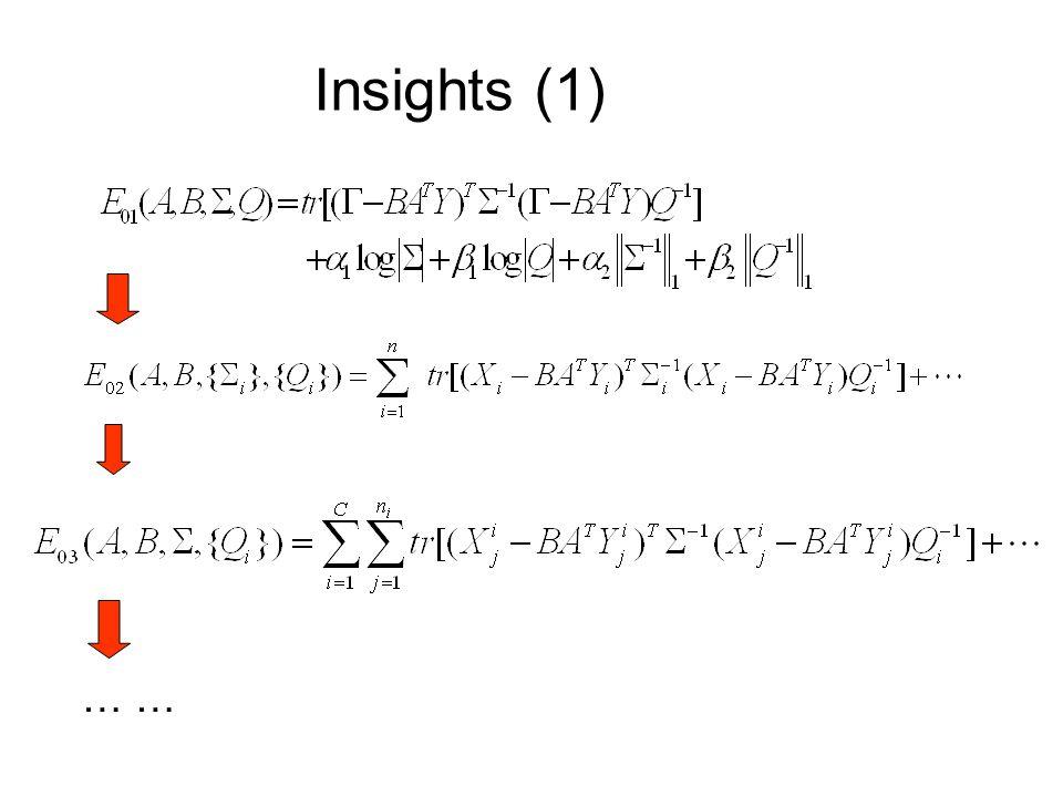 … Insights (1)