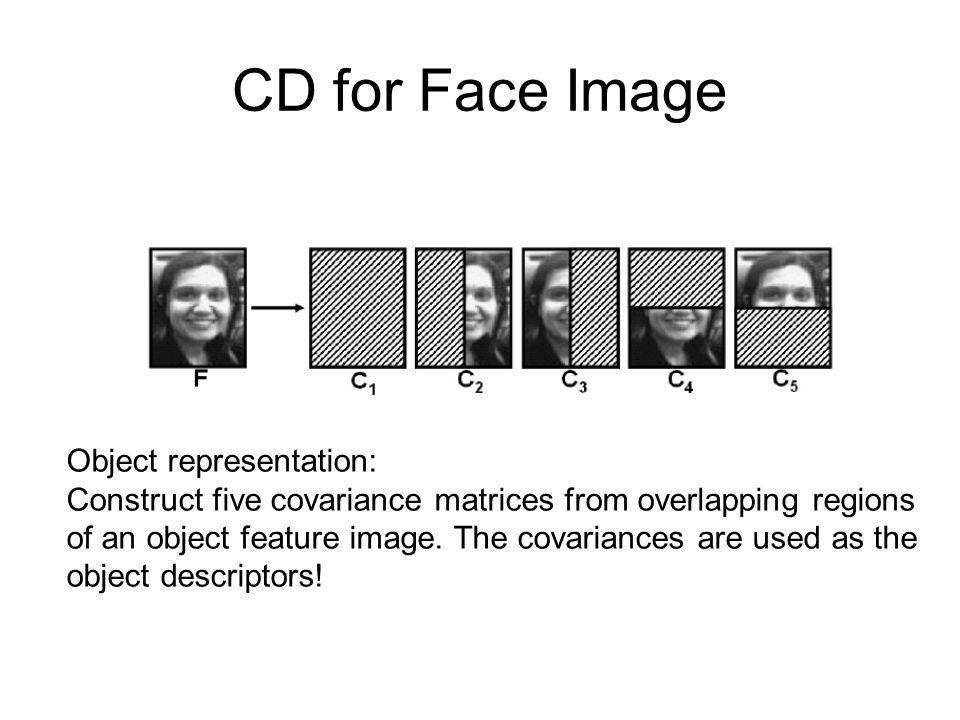 CD for Face Image Object representation: Construct five covariance matrices from overlapping regions of an object feature image.