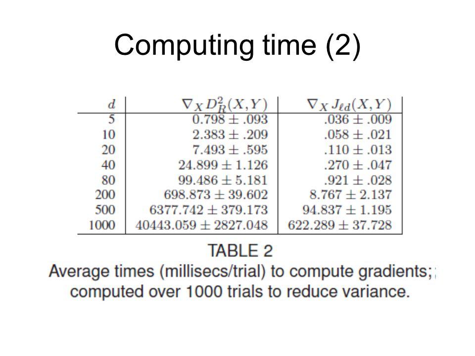 Computing time (2)