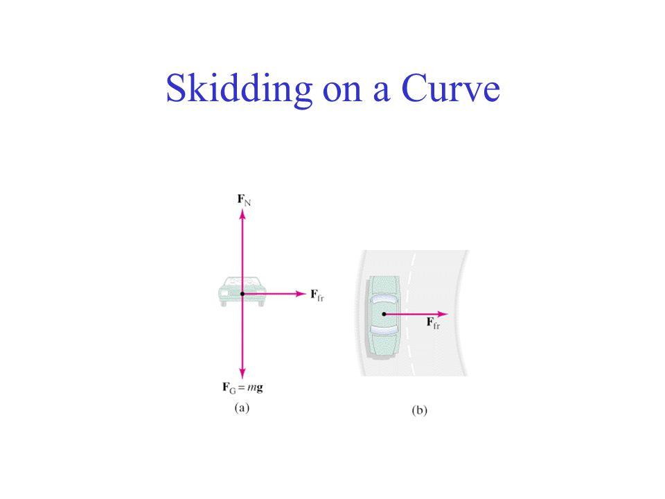 Skidding on a Curve