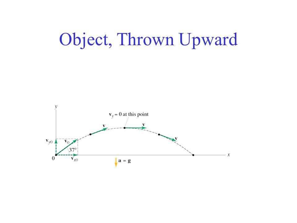 Object, Thrown Upward