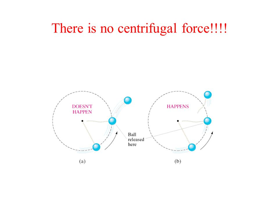 There is no centrifugal force!!!!