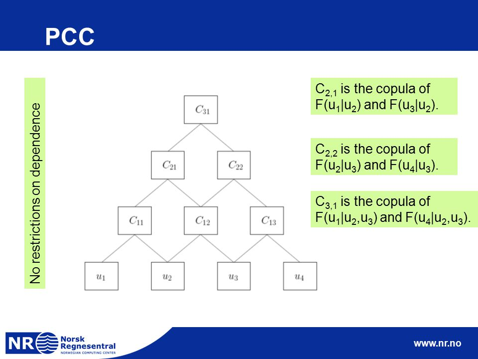 www.nr.no PCC No restrictions on dependence C 2,1 is the copula of F(u 1 |u 2 ) and F(u 3 |u 2 ). C 2,2 is the copula of F(u 2 |u 3 ) and F(u 4 |u 3 )