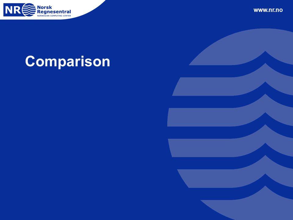www.nr.no Comparison