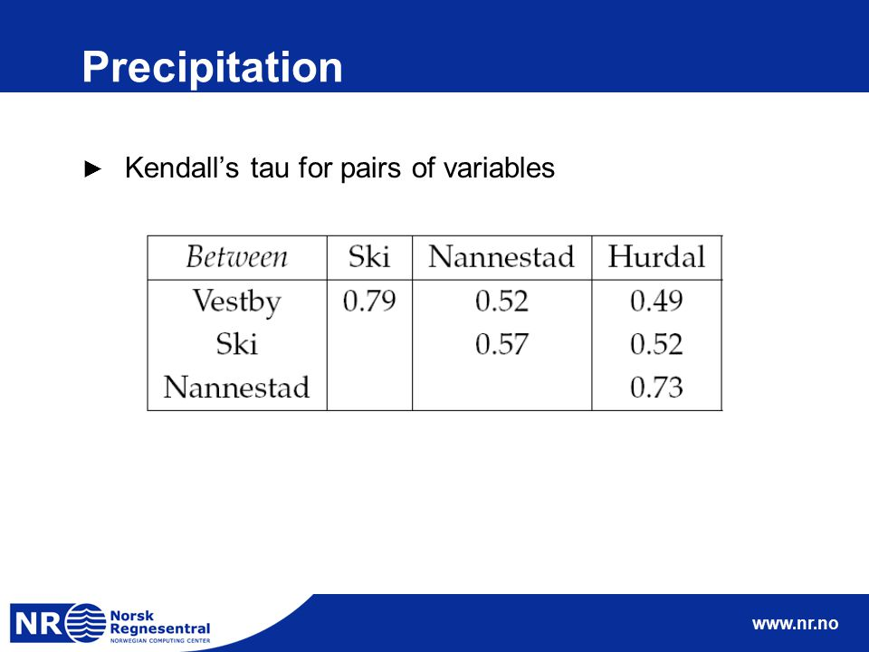 www.nr.no Precipitation ► Kendall's tau for pairs of variables