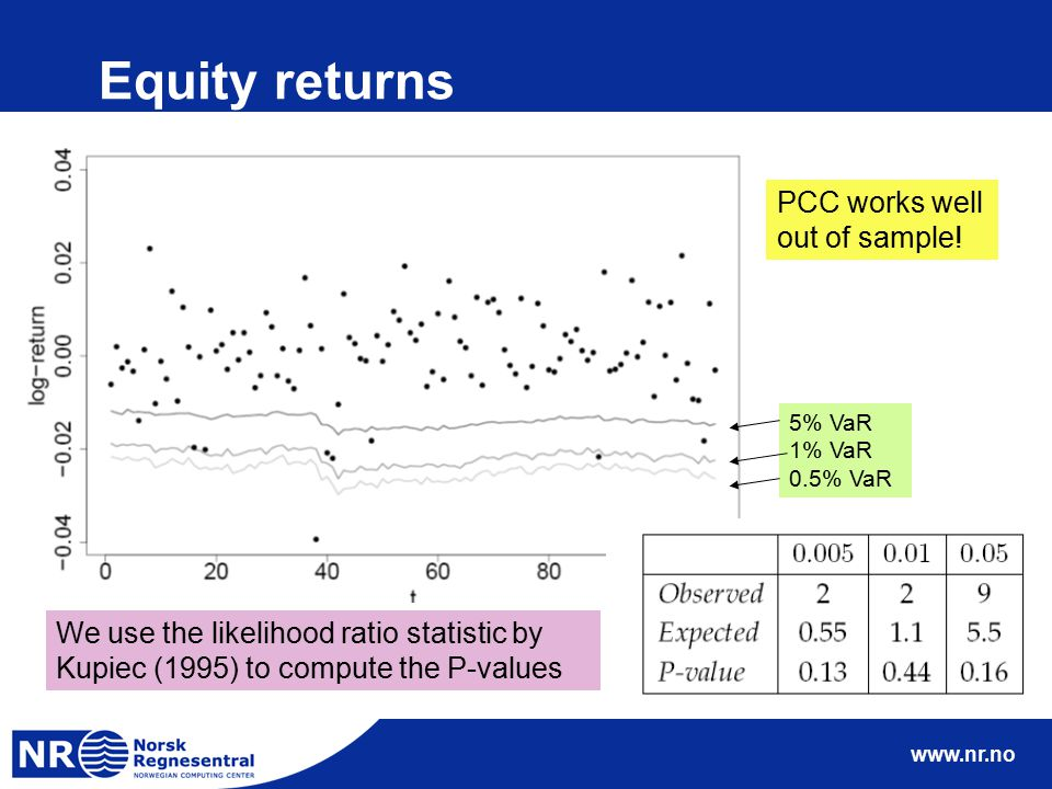 www.nr.no Equity returns 5% VaR 1% VaR 0.5% VaR We use the likelihood ratio statistic by Kupiec (1995) to compute the P-values PCC works well out of s