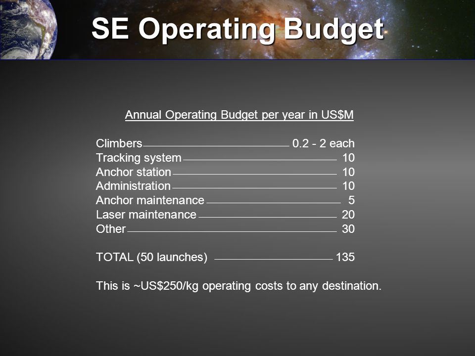 SE Operating Budget Annual Operating Budget per year in US$M Climbers0.2 - 2 each Tracking system10 Anchor station 10 Administration10 Anchor maintena