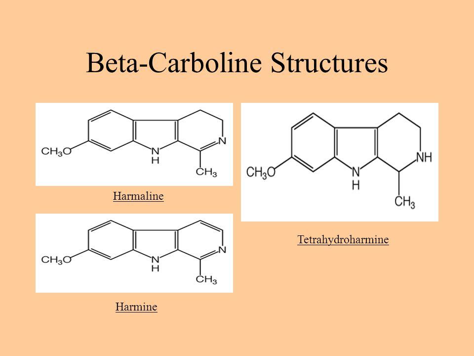 Beta-Carboline Structures Harmaline Harmine Tetrahydroharmine