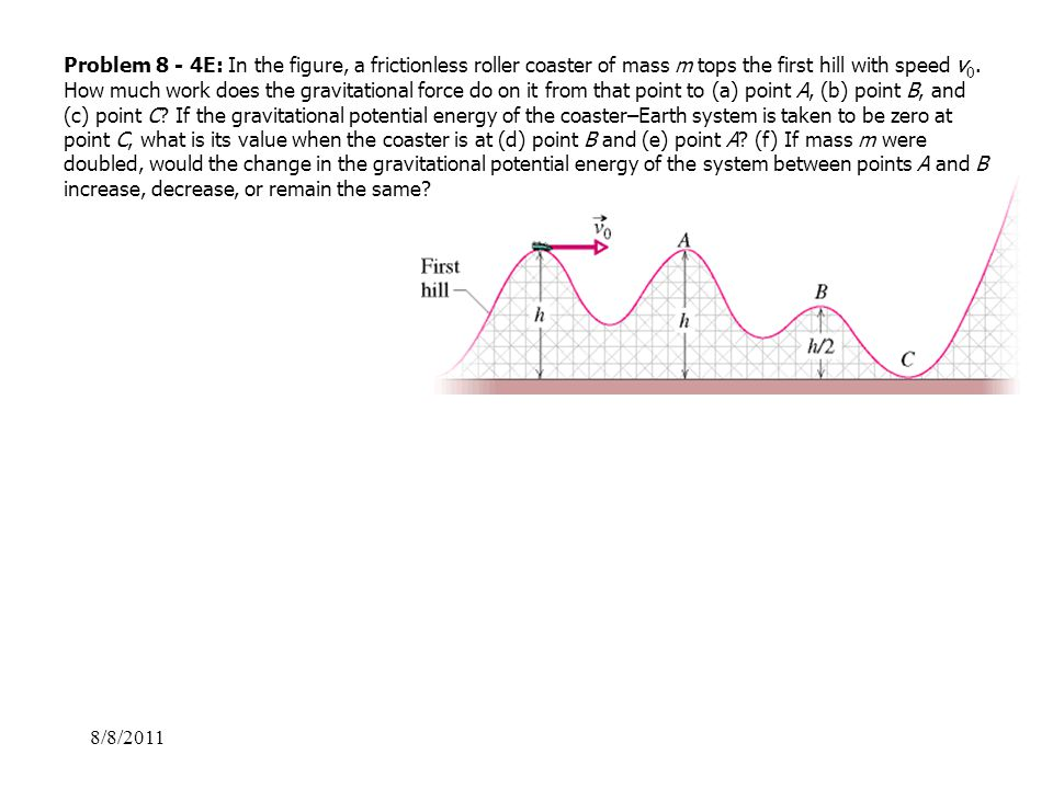 8/8/2011 Problem 8 - 4E: In the figure, a frictionless roller coaster of mass m tops the first hill with speed v 0. How much work does the gravitation