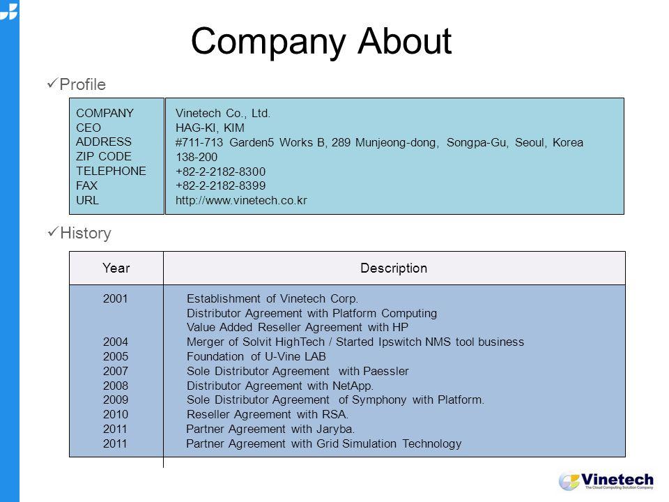Company About COMPANY CEO ADDRESS ZIP CODE TELEPHONE FAX URL Vinetech Co., Ltd.