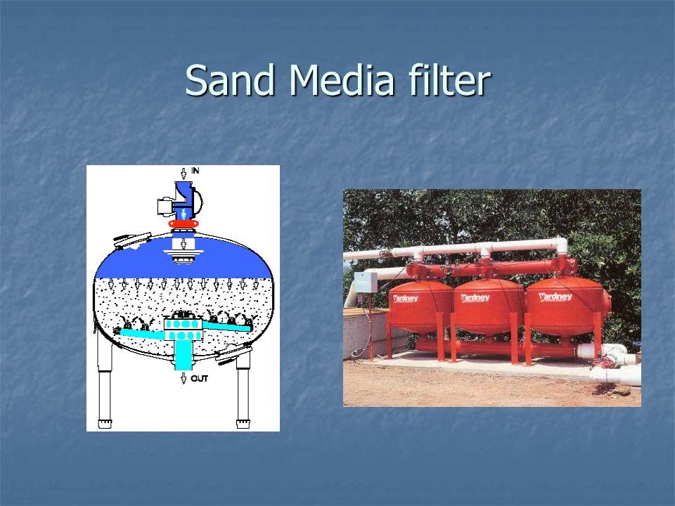 Sand Media filter