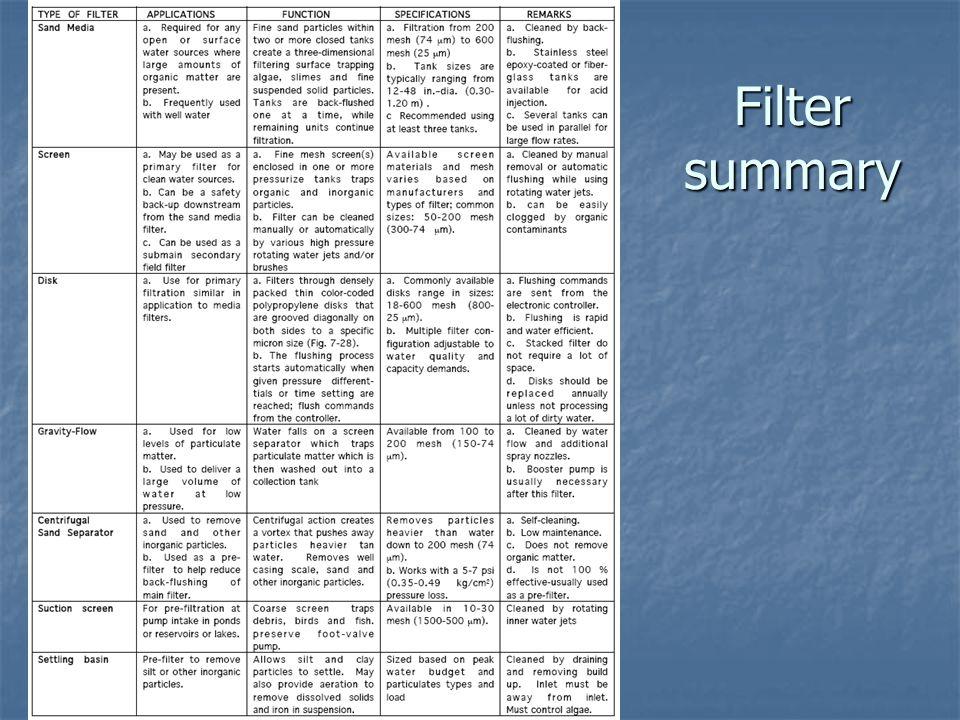 Filter summary