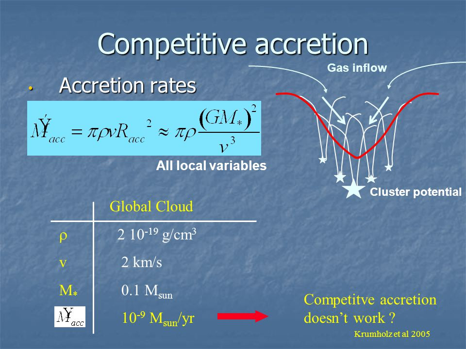 Competitive accretion Accretion rates Accretion rates Cluster potential Gas inflow All local variables Global Cloud  2 10 -19 g/cm 3 v 2 km/s M * 0.1 M sun 10 -9 M sun /yr Competitve accretion doesn't work .