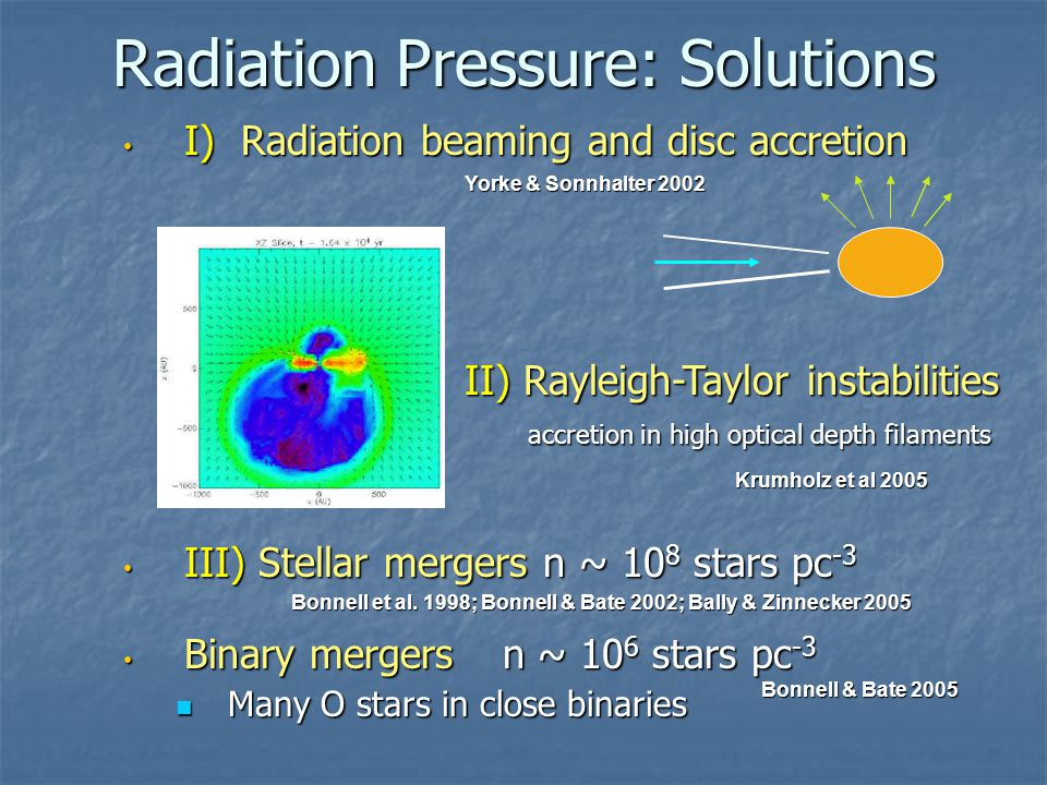 Radiation Pressure: Solutions I) Radiation beaming and disc accretion I) Radiation beaming and disc accretion III) Stellar mergers n ~ 10 8 stars pc -3 III) Stellar mergers n ~ 10 8 stars pc -3 Binary mergers n ~ 10 6 stars pc -3 Binary mergers n ~ 10 6 stars pc -3 Many O stars in close binaries Many O stars in close binaries Yorke & Sonnhalter 2002 Krumholz et al 2005 Bonnell et al.