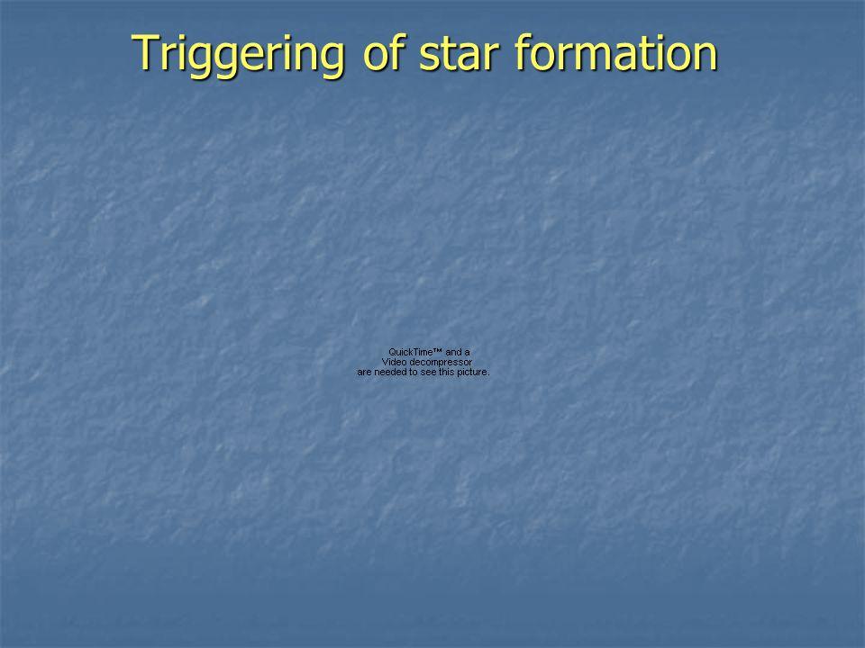 Triggering of star formation