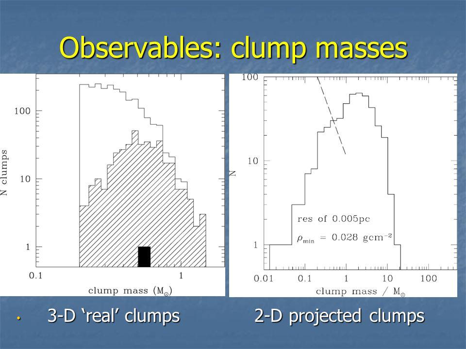 Observables: clump masses 3-D 'real' clumps 2-D projected clumps 3-D 'real' clumps 2-D projected clumps